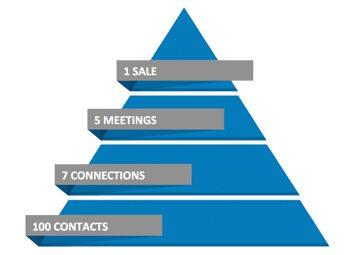 STR-McMahon-Pyramid